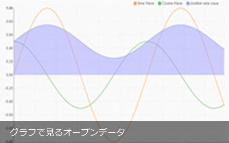 グラフで見るオープンデータ